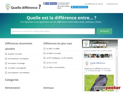 quelle-difference.fr